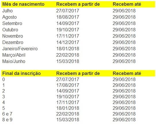 tabela-abono-salarial-2018