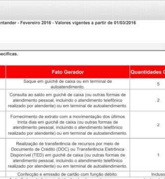 Como Consultar Saldo Conta Salário Santander Pelo Telefone?